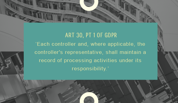 Article 30, point 1 of GDPR