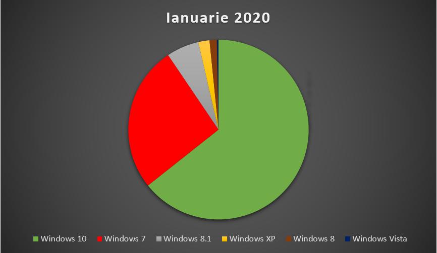 conformare la gdpr, windows